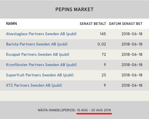 Pepins Markets