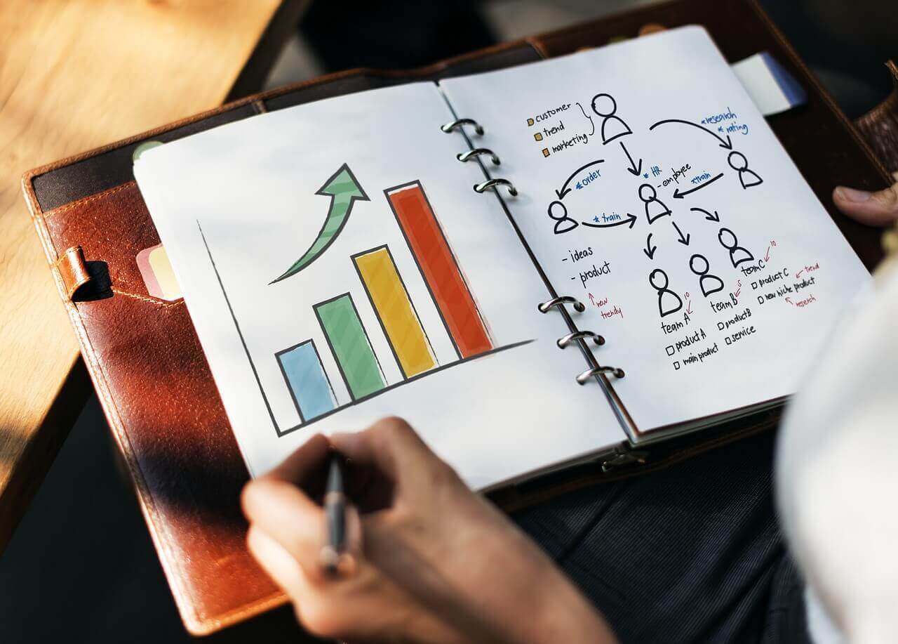 Viktigaste av alla framgångsfaktorer för företagare är tillit