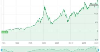 Stockholmsbörsen 1984 – 2020. Att spara på börsen är ett överlägset sätt att spara pengar på lång sikt, även om det blir skakigt ibland.